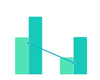 2019年1-2月与2020年1-2月中国企业新增和注销情况