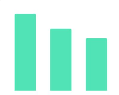 2020年1-2月中国企业注销量TOP10省和市
