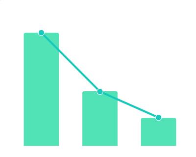 2020年1-2月中国各行业注销企业情况