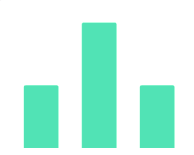 2020年3月中国教育行业融资体量个数