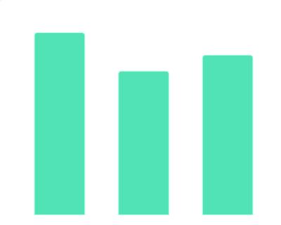 2019与2020年五一节假日湖北省节日日均客流指数