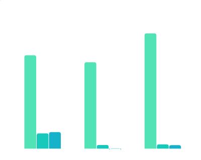 2019与2020年湖北省节假日主要景区日均客流指数