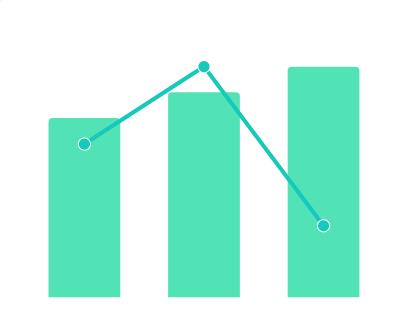 2010-2020年中国医疗健康领域投融资交易数量和金额趋势