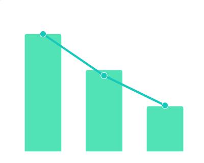 2010-2020年中国文娱传媒领域投融资交易数量和金额趋势