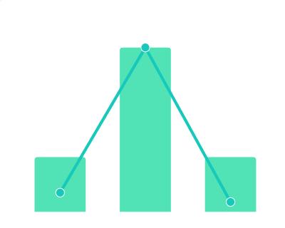 2010-2020年中国旅游领域投融资交易数量和金额趋势