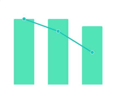 2010-2020年中国智能硬件领域投融资交易数量和金额趋势