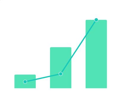 2010-2020年中国游戏领域投融资交易数量和金额趋势
