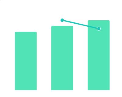 2013-2016年人均可支配收入