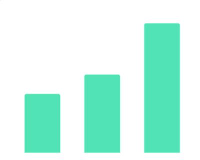 2015-2017年中国外卖市场规模情况分布