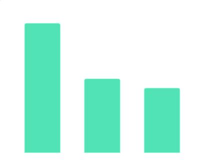 2014-2019年中国新经济消费升级背景下已关闭的出行企业情况