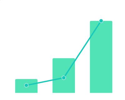 2013-2019年中国AI+教育融资的情况