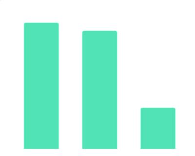 2000-2018年中国互联网公司市值TOP15情况