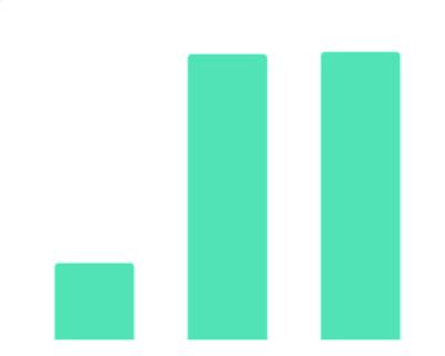 2020年1月25日-3月1日新冠疫情期间中国赴武汉医疗人员总人数