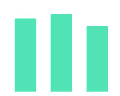 2020年1月25日-3月1日期间中国各省市赴湖北医疗人员总人数统计