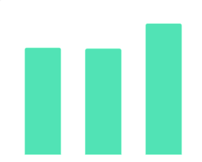 2017年至2020年中国剧本杀搜索指数