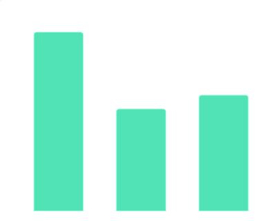 截至2020年5月中国吃货人群母婴属性TGI情况