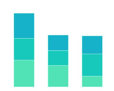 2021年中国不同城市级别的人过年总花销情况