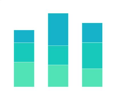 2021年中国不同年龄段的人春节消费较2020年的增加情况