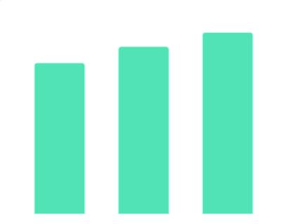 2018年-2022年美国成年人用于数字音频的时间及预测