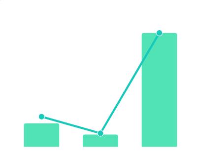 2020年-2021年3月淘宝天猫平台飞行员夹克的销售规模趋势