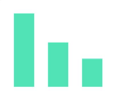 2021年1-2月中国A股环境风险榜TOP50