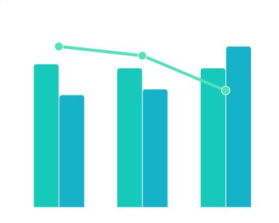 2021年中国一季度经济十强城市GDP及增速