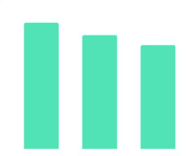 2021年5月8日中国房价过万的县