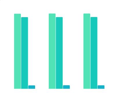 2010-2019年南通人口净流出趋势变化