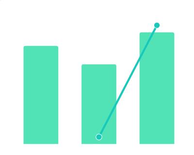 2014-2022年中国精装房开盘套数及其增长情况