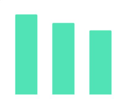 2021年中国十大国民小吃数字化推广度指数