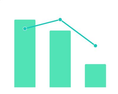 1996年-2021年奥运会本土赞助商数量及赞助计划收入