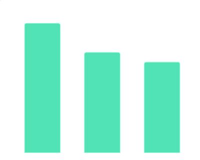 截至2021年7月中国奥运代表团大项金牌总数TOP5