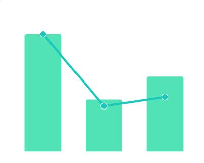 2020年4月-2021年6月中国含益生菌的代餐的销售数据
