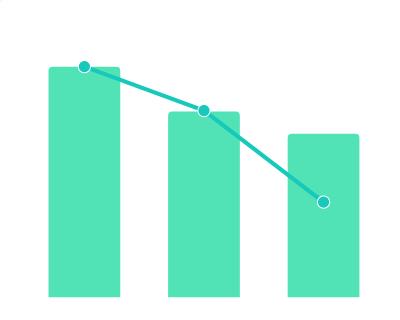 2020年4月-2021年6月中国高粱饴的销售数据