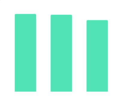 """2019-2021年中国""""小巨人""""数量TOP省份(不含计划单列市)"""