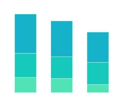 """2019-2021年中国专精特新""""小巨人""""数量TOP10省份(含计划单列市)"""