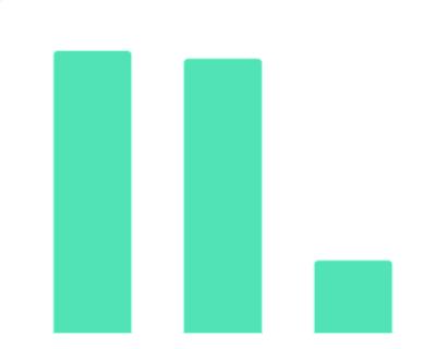 2013年-2018年H1中国智能家居行业各轮次融资事件数量