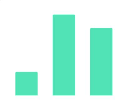 2014年-2021年中国二手电商领域融资数量