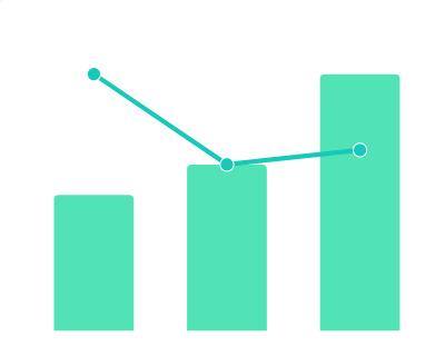 2011年-2021年上半年中国职业培训教育赛道股权融资情况
