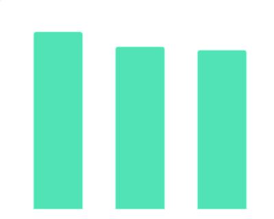 2021年中国大学各学科毕业生五年后平均月收入水平排名TOP10