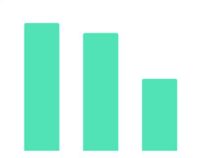 截至2021年8月18日中国哔哩哔哩网站最受欢迎虚拟主播粉丝量