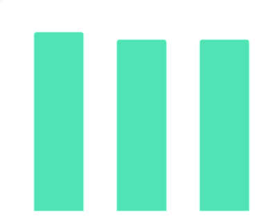 2021年中国婚庆公司十大品牌排行榜